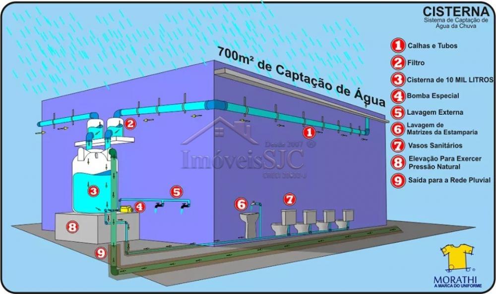 Alugar Comerciais / Galpão Condomínio em Jacareí apenas R$ 12.000,00 - Foto 13
